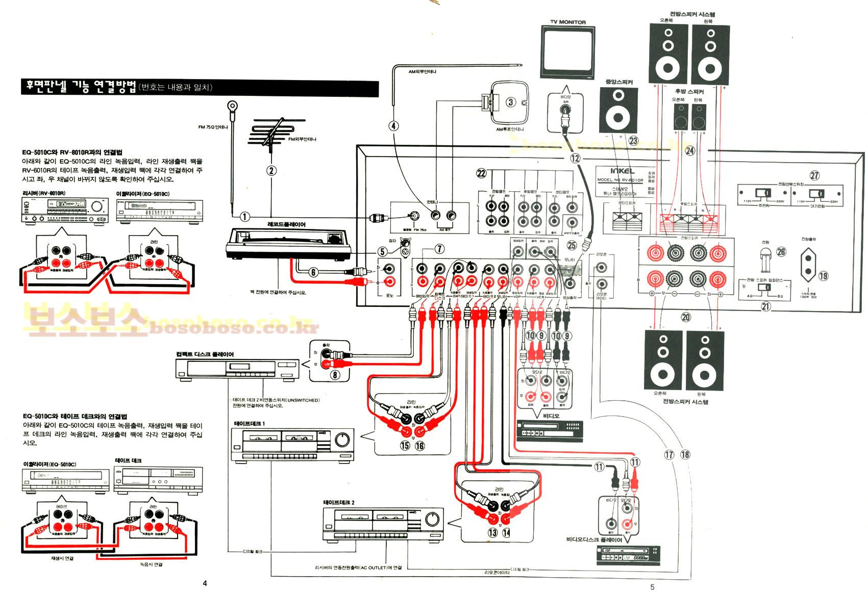 Sherwood rv-7050r схема